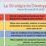 thumbnail of strategie-dl-2015-2020