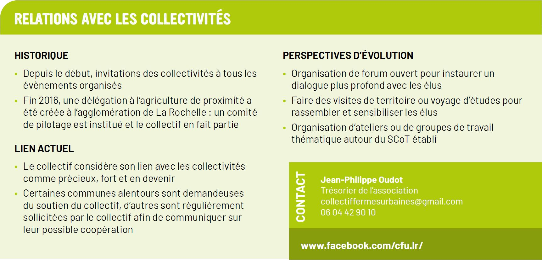 collectif fermes urbaines contact